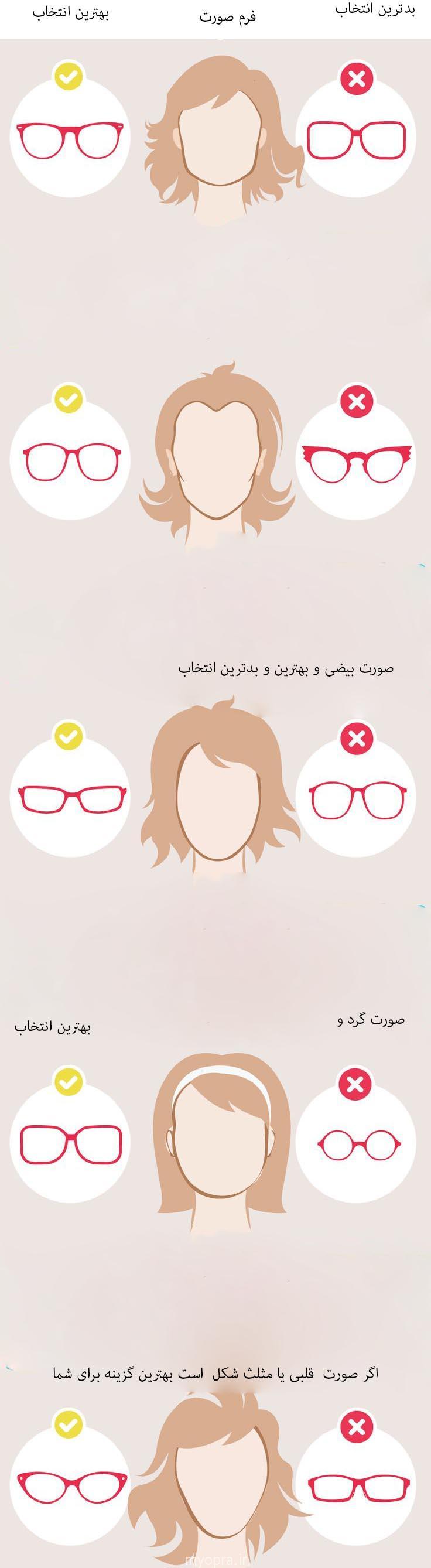 بهترین انتخاب برای عینک آفتابی
